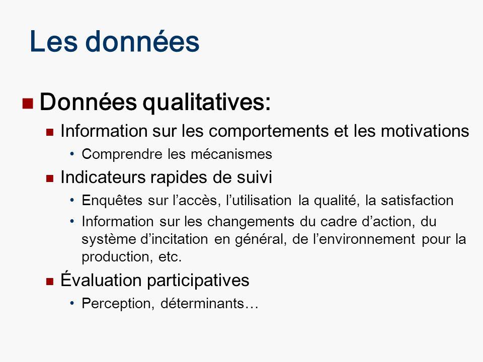 Les données Données qualitatives:
