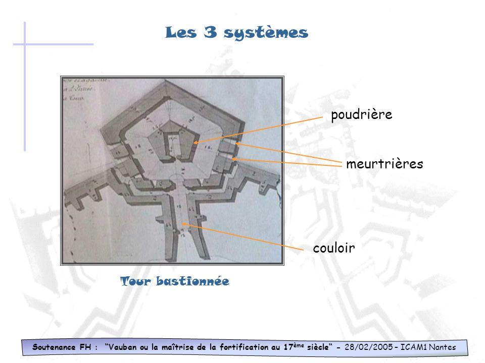 Les 3 systèmes poudrière meurtrières couloir Tour bastionnée