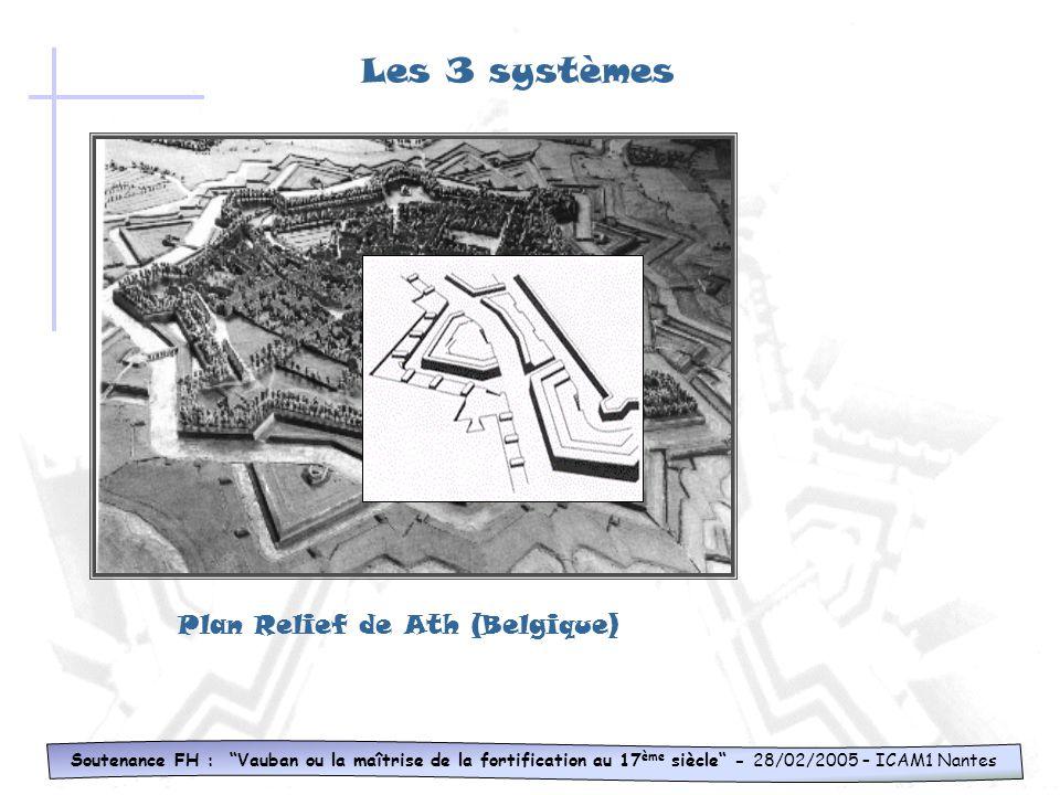 Plan Relief de Ath (Belgique)