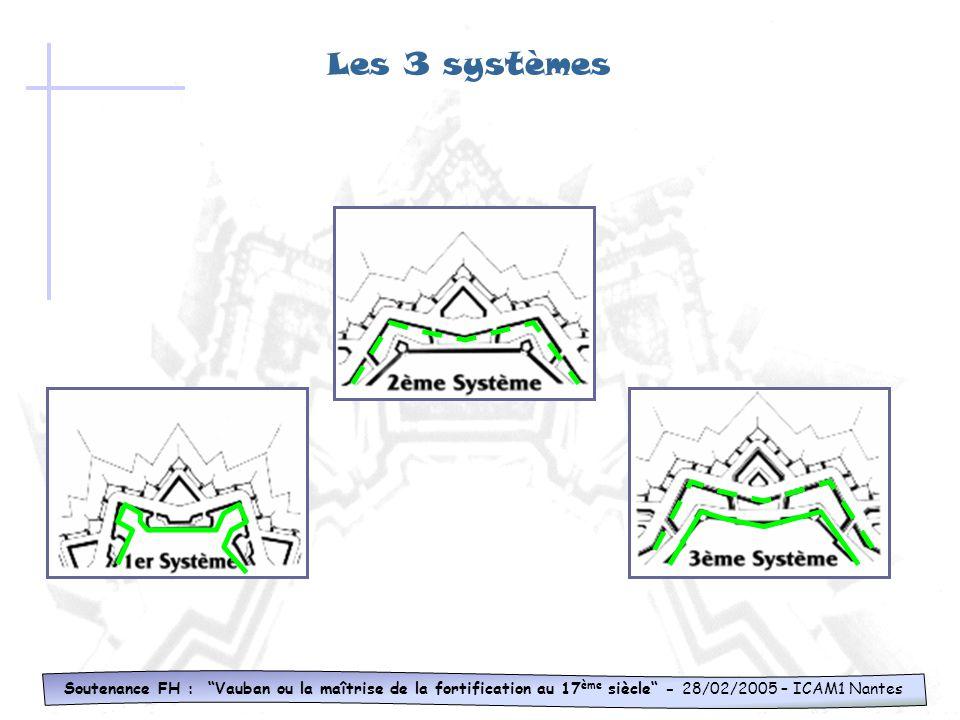Les 3 systèmes Soutenance FH : Vauban ou la maîtrise de la fortification au 17ème siècle - 28/02/2005 – ICAM1 Nantes.