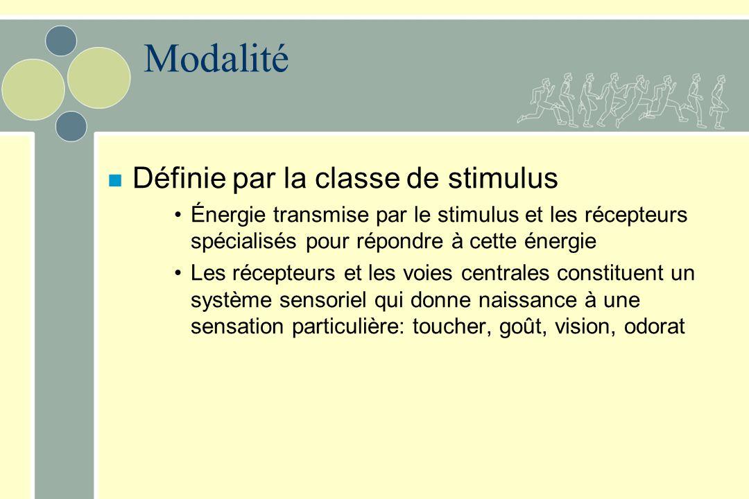 Modalité Définie par la classe de stimulus