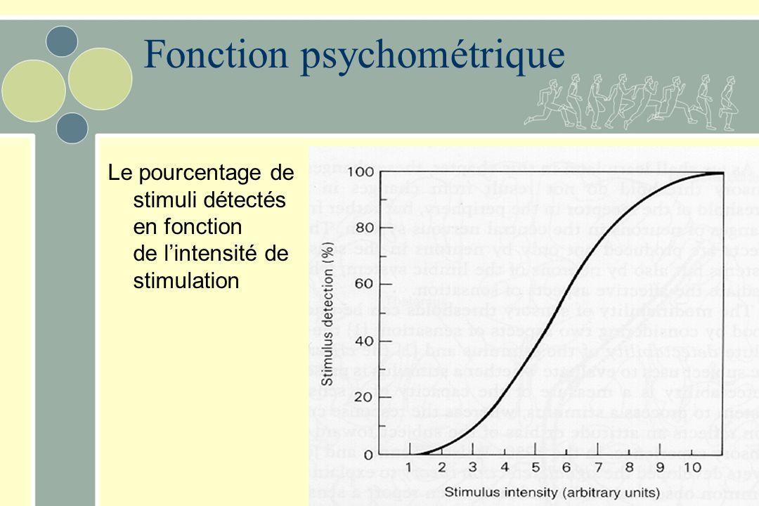 Fonction psychométrique