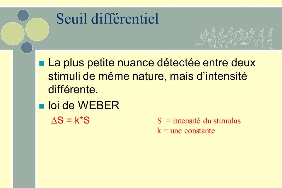 Seuil différentiel La plus petite nuance détectée entre deux stimuli de même nature, mais d'intensité différente.