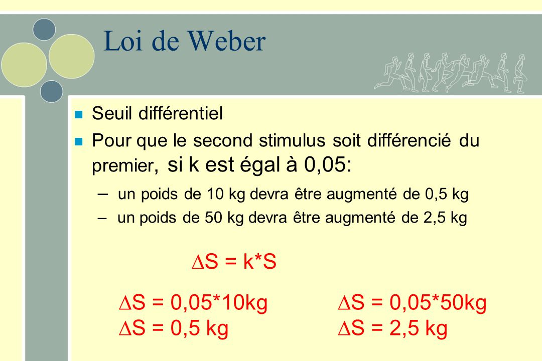 Loi de Weber S = k*S S = 0,05*10kg S = 0,5 kg S = 0,05*50kg