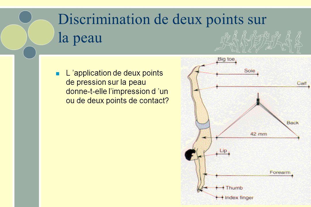 Discrimination de deux points sur la peau
