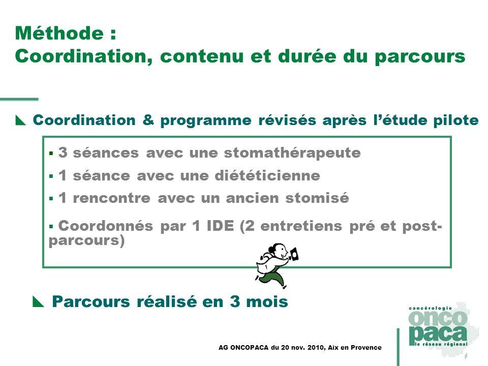 Méthode : Coordination, contenu et durée du parcours