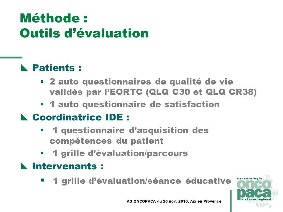 Méthode : Outils d'évaluation