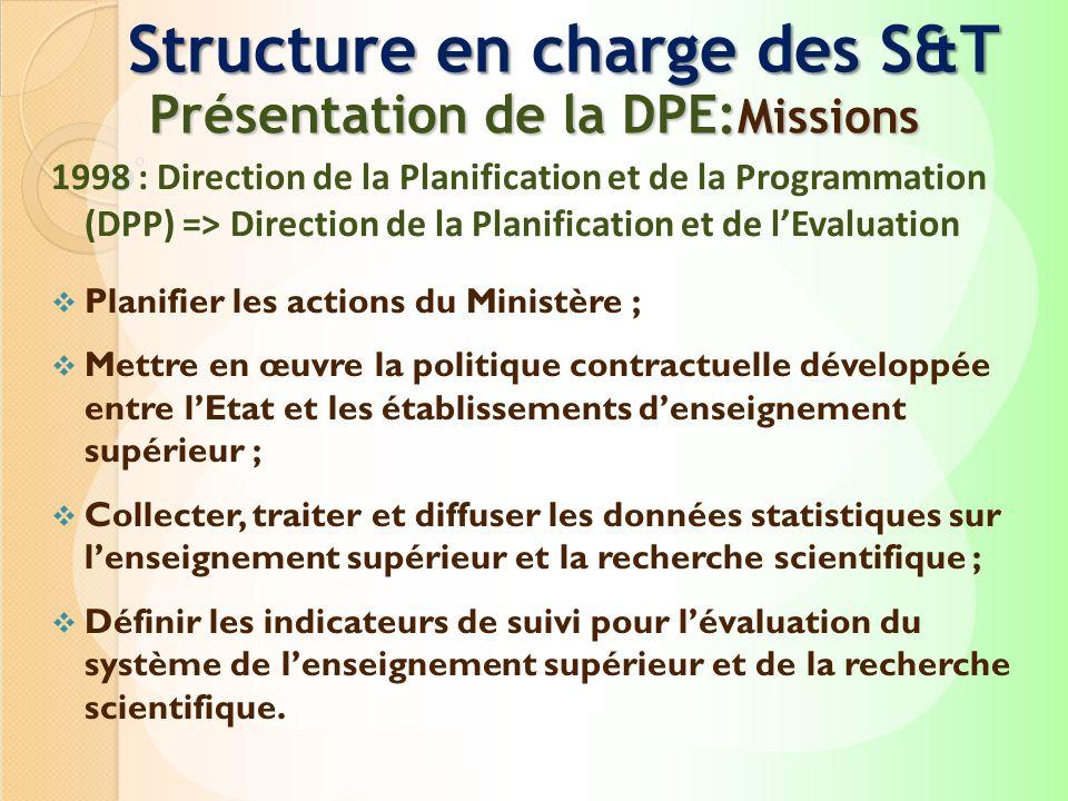 Présentation de la DPE:Missions