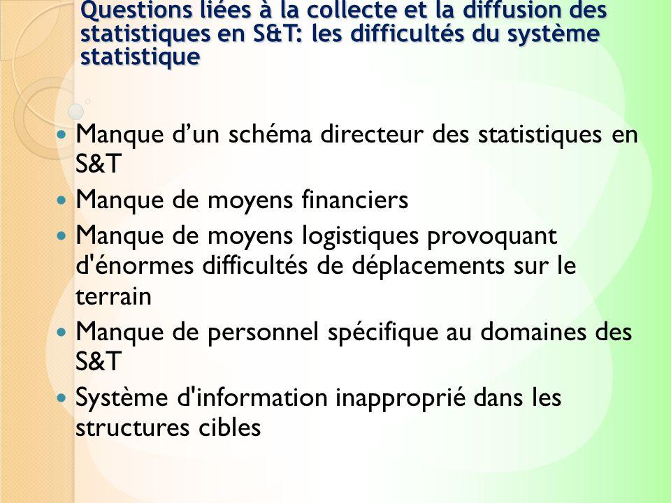 Manque d'un schéma directeur des statistiques en S&T