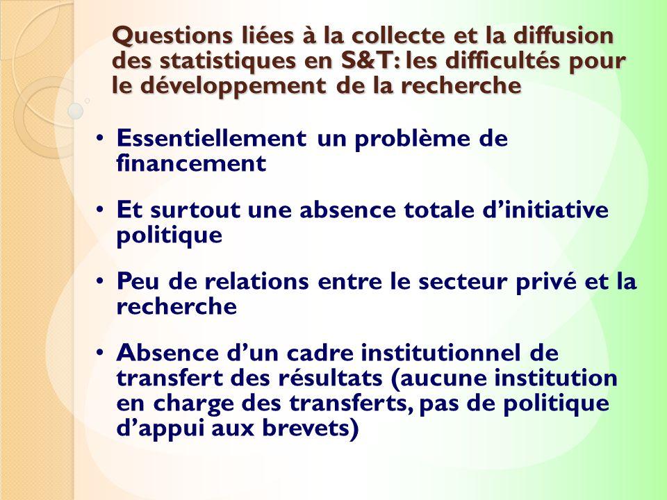 Questions liées à la collecte et la diffusion des statistiques en S&T: les difficultés pour le développement de la recherche