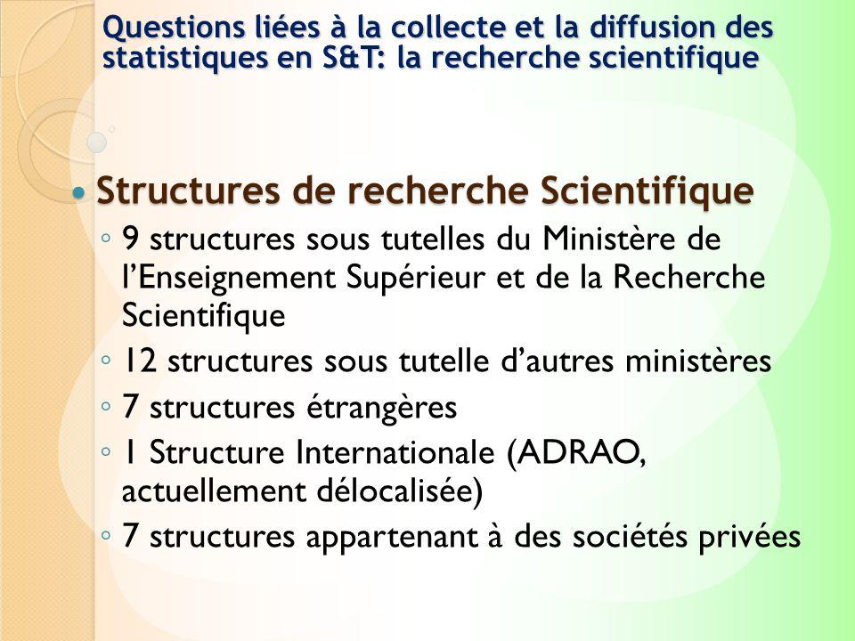 Structures de recherche Scientifique