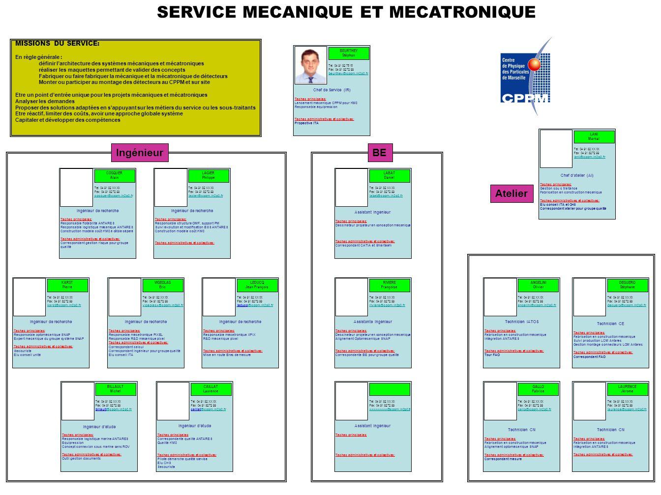 SERVICE MECANIQUE ET MECATRONIQUE