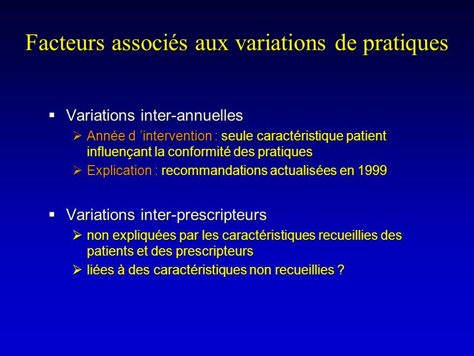 Facteurs associés aux variations de pratiques