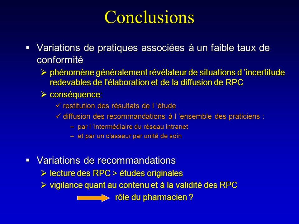 Conclusions Variations de pratiques associées à un faible taux de conformité.