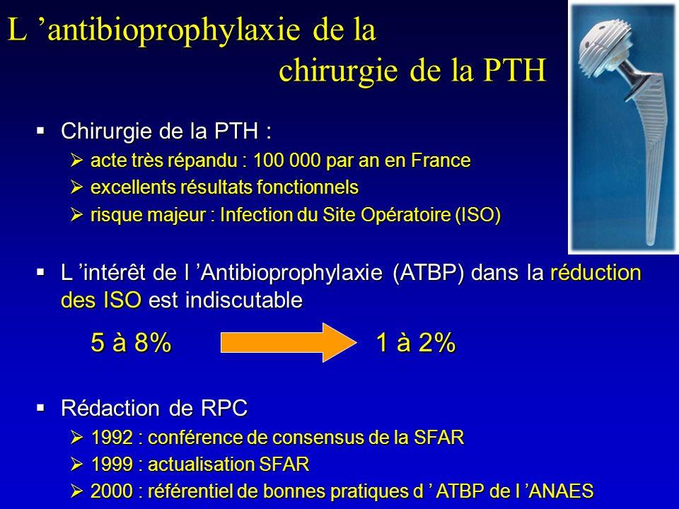 L 'antibioprophylaxie de la chirurgie de la PTH