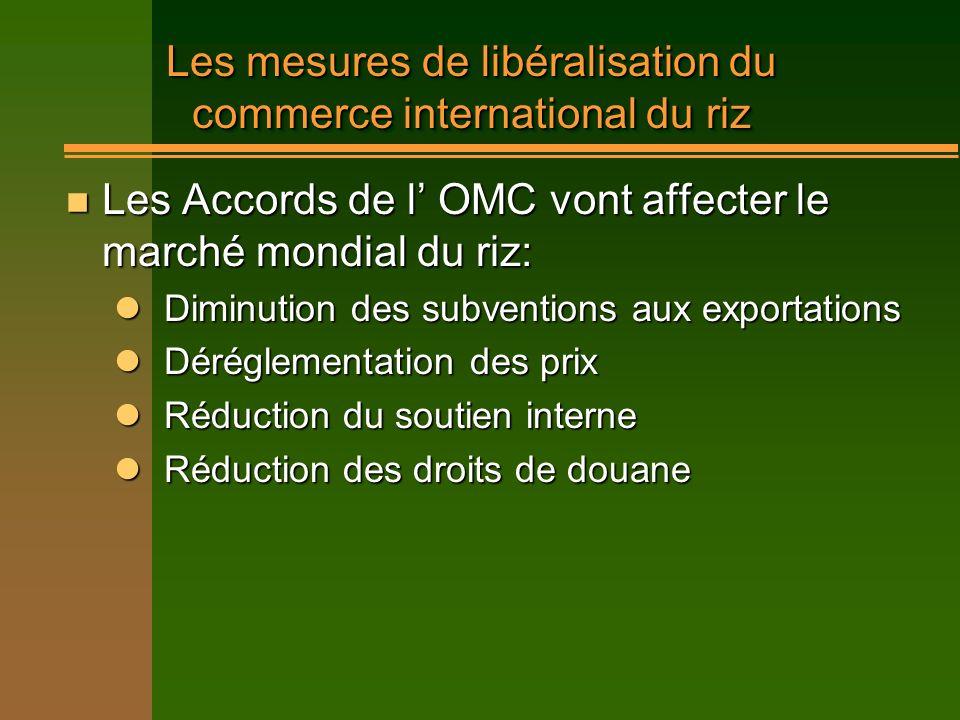 Les mesures de libéralisation du commerce international du riz