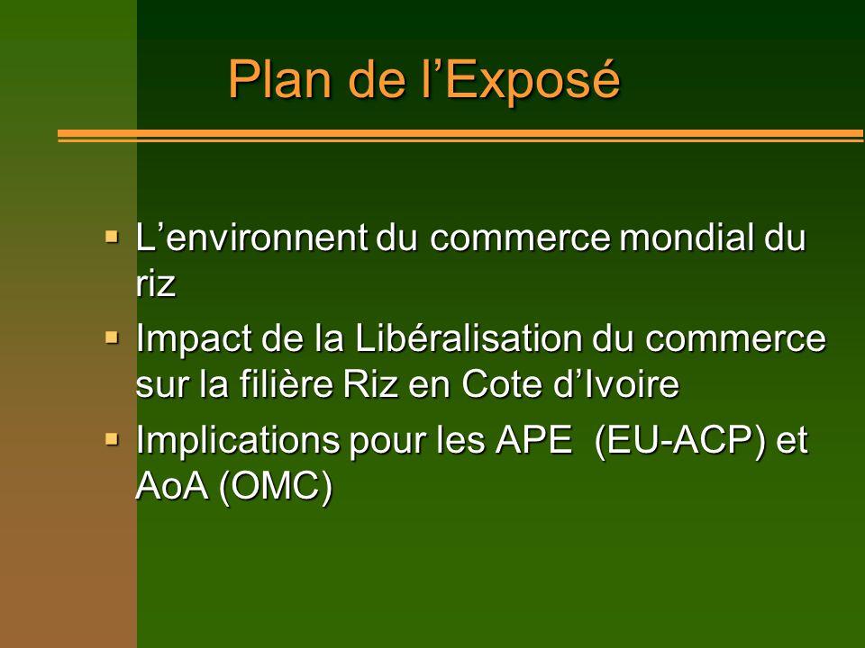 Plan de l'Exposé L'environnent du commerce mondial du riz