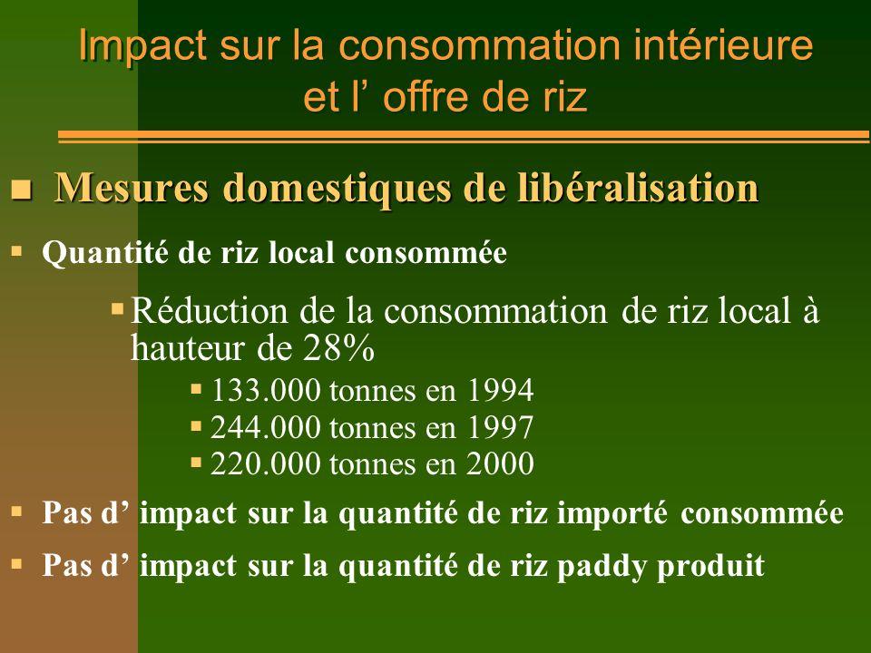 Impact sur la consommation intérieure et l' offre de riz