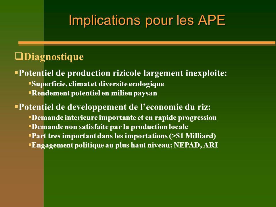 Implications pour les APE