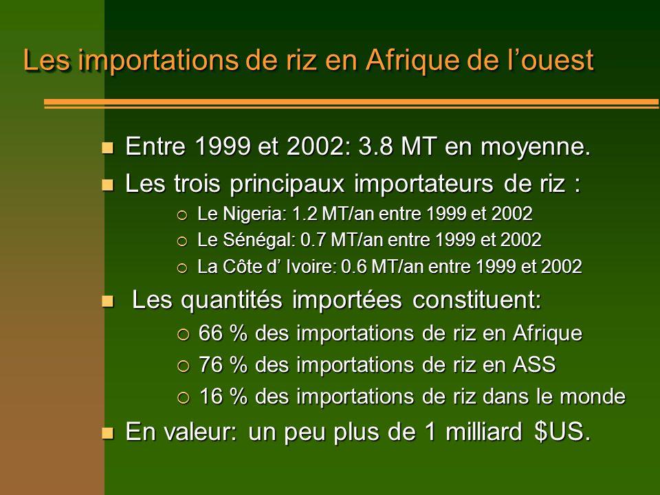 Les importations de riz en Afrique de l'ouest