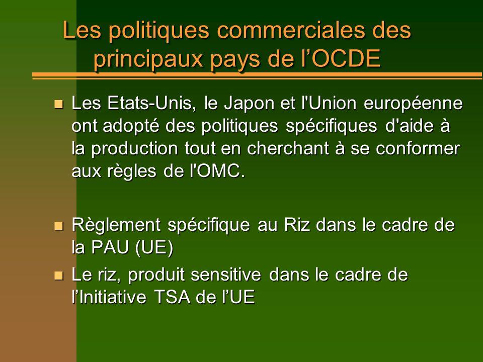 Les politiques commerciales des principaux pays de l'OCDE