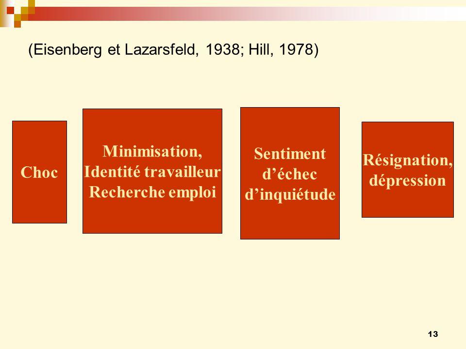 (Eisenberg et Lazarsfeld, 1938; Hill, 1978)
