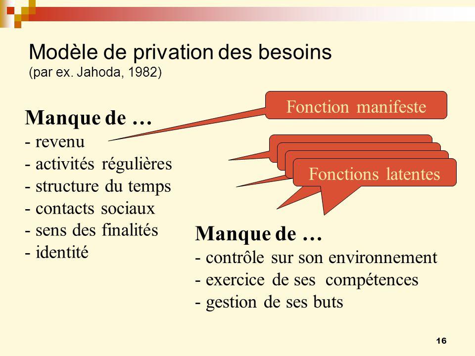 Modèle de privation des besoins (par ex. Jahoda, 1982)