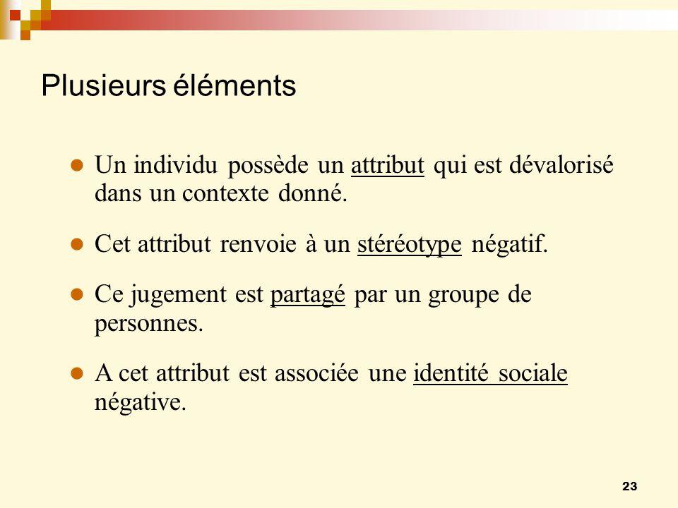 Plusieurs éléments Un individu possède un attribut qui est dévalorisé dans un contexte donné. Cet attribut renvoie à un stéréotype négatif.