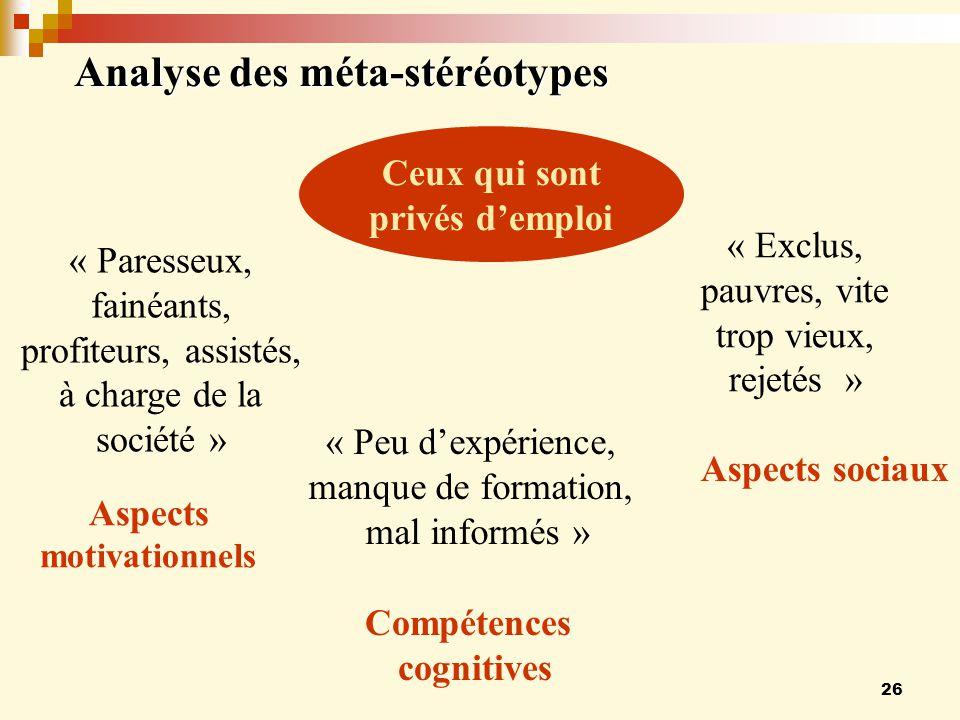 Analyse des méta-stéréotypes