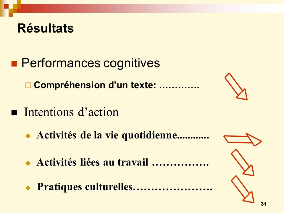Performances cognitives