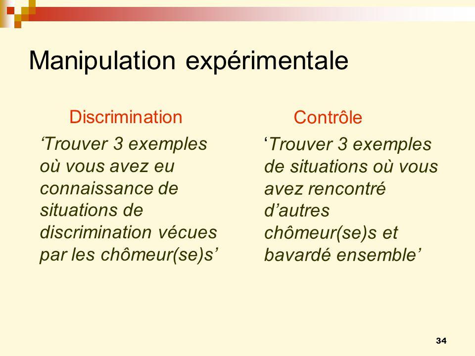 Manipulation expérimentale