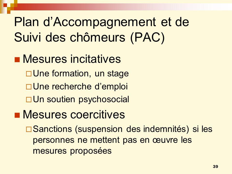 Plan d'Accompagnement et de Suivi des chômeurs (PAC)
