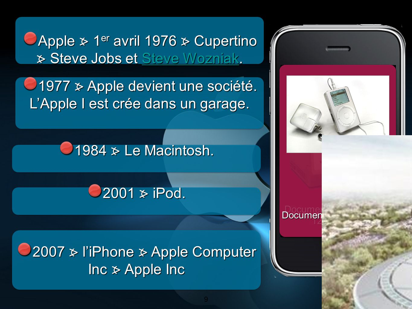 Apple ⦠ 1er avril 1976 ⦠ Cupertino ⦠ Steve Jobs et Steve Wozniak.