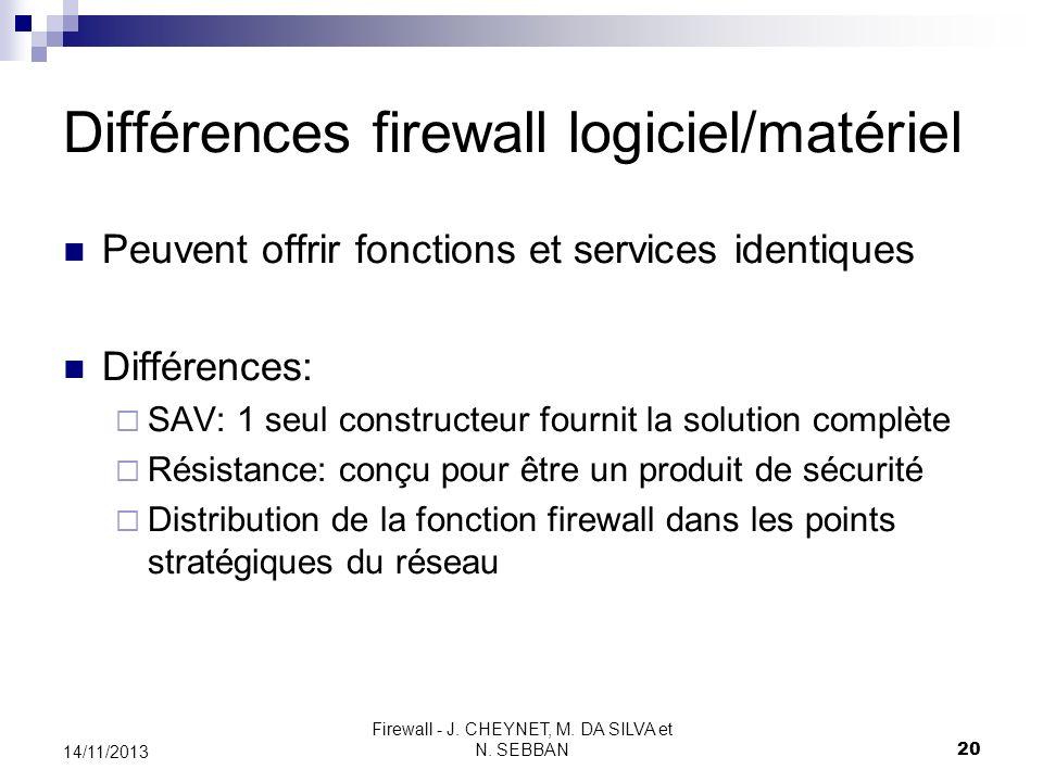 Différences firewall logiciel/matériel