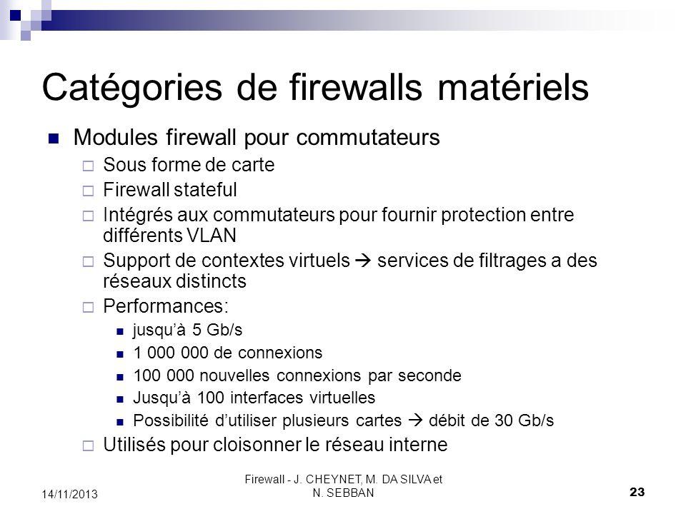Catégories de firewalls matériels