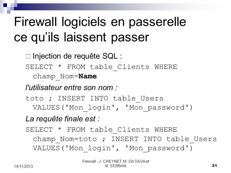 Firewall logiciels en passerelle ce qu'ils laissent passer