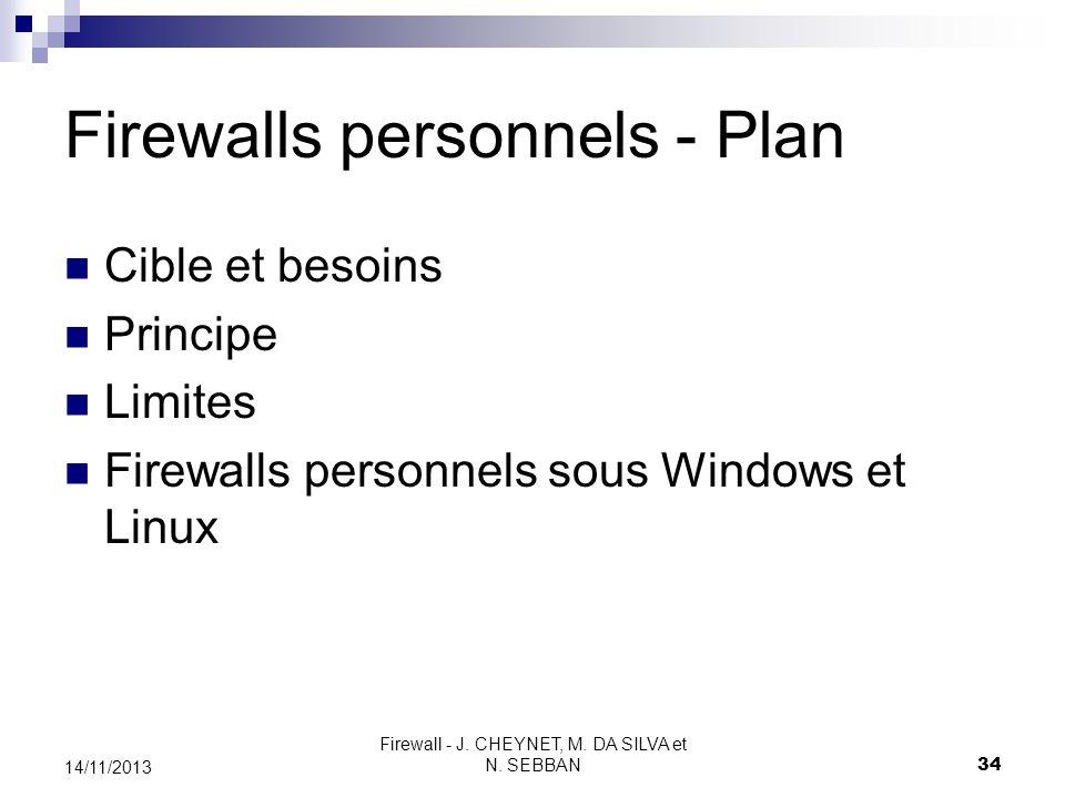 Firewalls personnels - Plan
