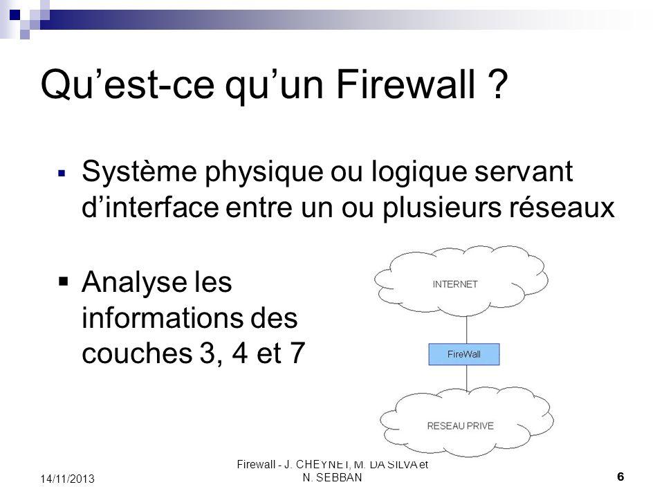 Qu'est-ce qu'un Firewall