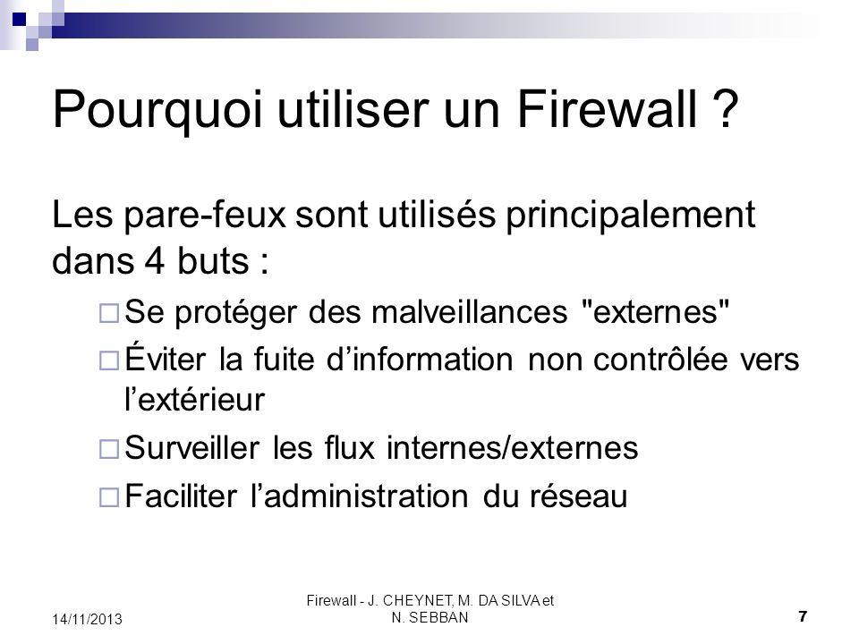 Pourquoi utiliser un Firewall