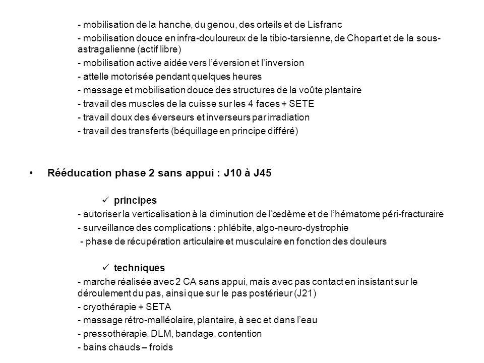 Rééducation phase 2 sans appui : J10 à J45
