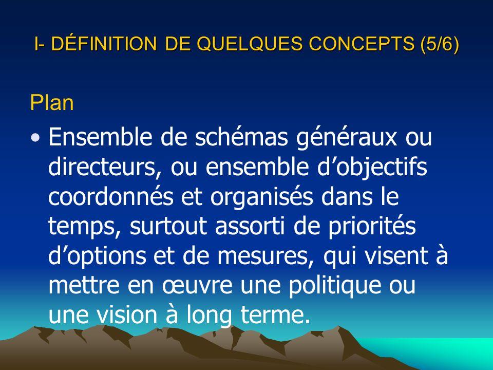 I- DÉFINITION DE QUELQUES CONCEPTS (5/6)