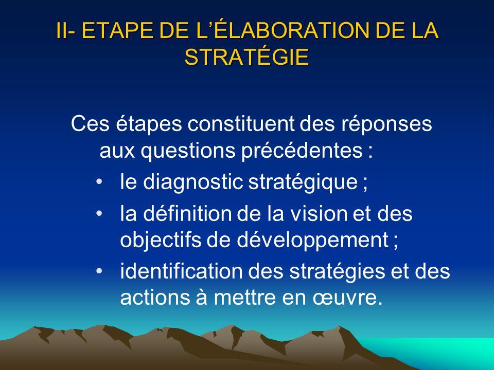 II- ETAPE DE L'ÉLABORATION DE LA STRATÉGIE