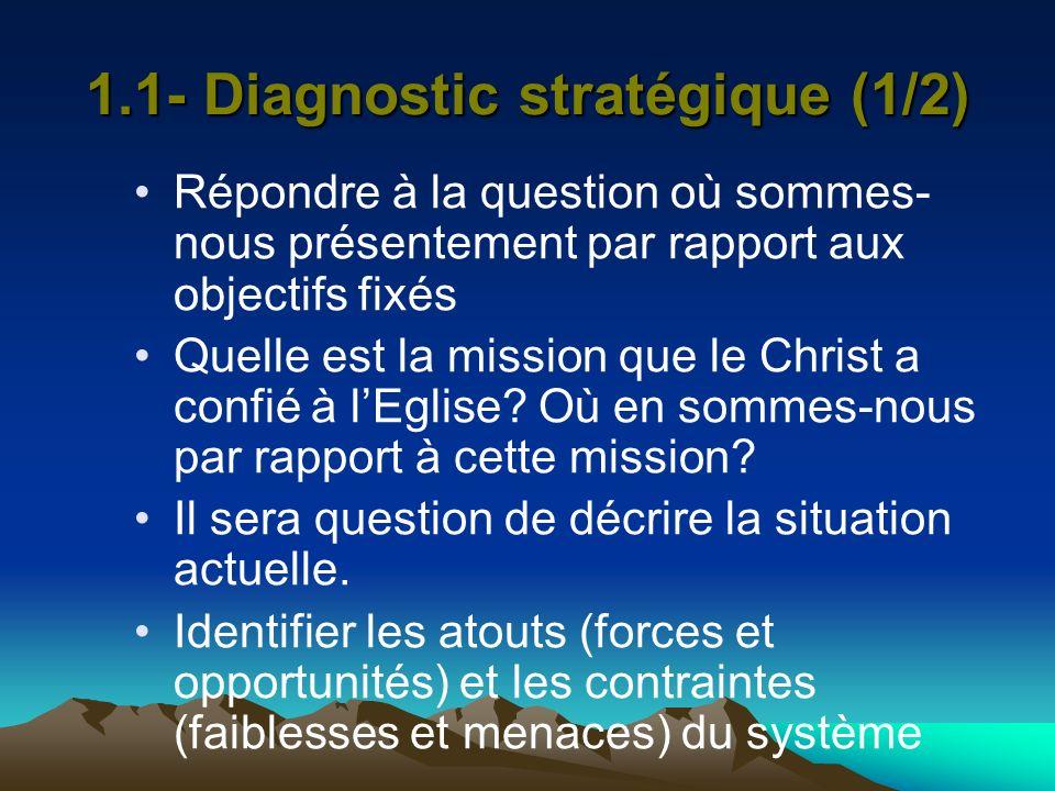 1.1- Diagnostic stratégique (1/2)