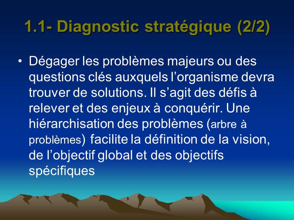 1.1- Diagnostic stratégique (2/2)