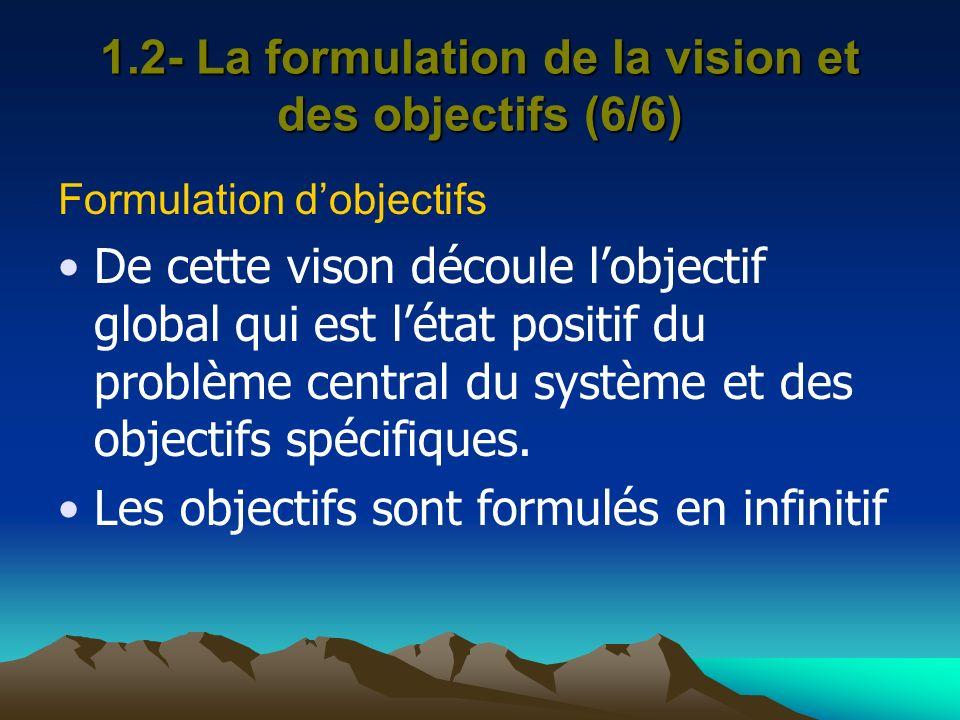 1.2- La formulation de la vision et des objectifs (6/6)