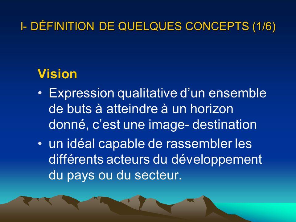 I- DÉFINITION DE QUELQUES CONCEPTS (1/6)