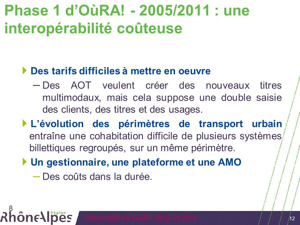 Phase 1 d'OùRA! - 2005/2011 : une interopérabilité coûteuse