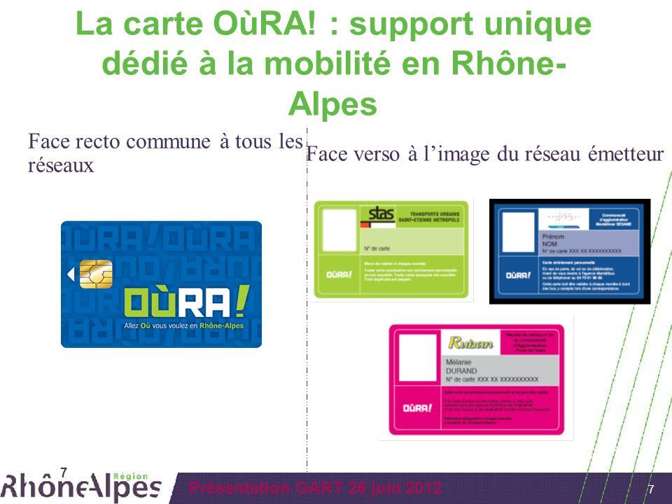 La carte OùRA! : support unique dédié à la mobilité en Rhône-Alpes
