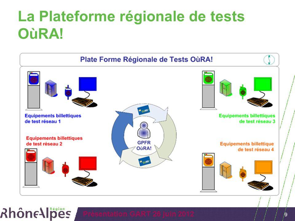 La Plateforme régionale de tests OùRA!