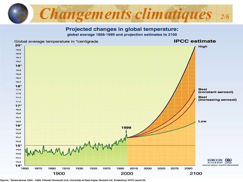Changements climatiques 2/6